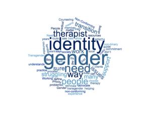 transgenderwordcloud